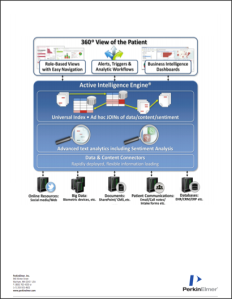 datasheet__360-degree-view-of-the-patient