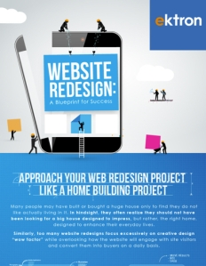 Website Redesign Infographic